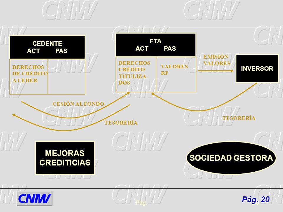 MEJORAS CREDITICIAS SOCIEDAD GESTORA