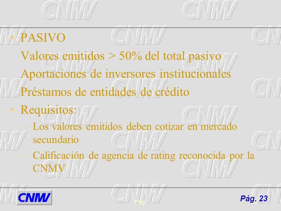 Valores emitidos > 50% del total pasivo