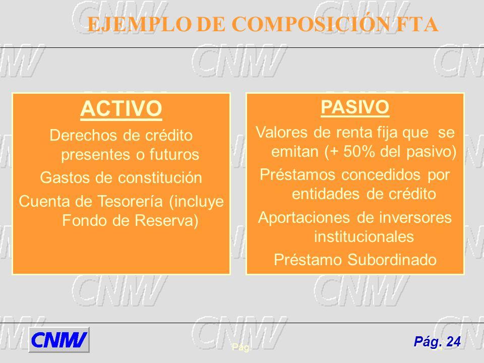 EJEMPLO DE COMPOSICIÓN FTA