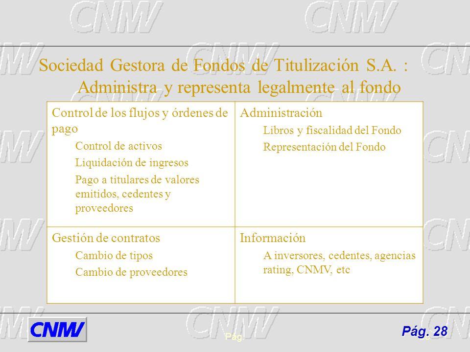 Sociedad Gestora de Fondos de Titulización S. A