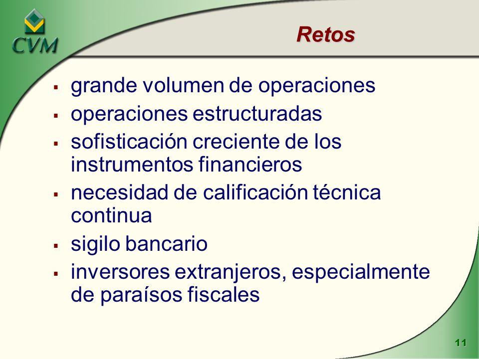 Retos grande volumen de operaciones. operaciones estructuradas. sofisticación creciente de los instrumentos financieros.