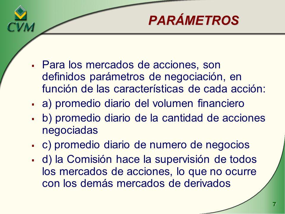 PARÁMETROS Para los mercados de acciones, son definidos parámetros de negociación, en función de las características de cada acción: