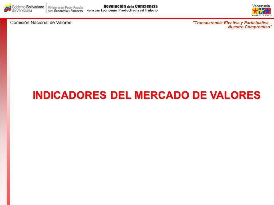 INDICADORES DEL MERCADO DE VALORES
