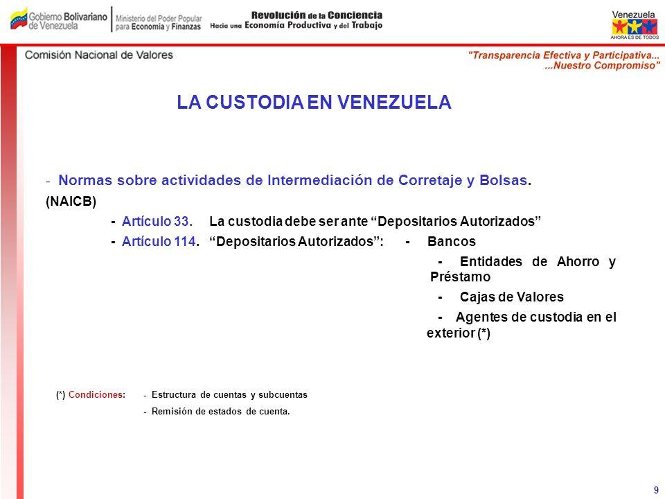 LA CUSTODIA EN VENEZUELA