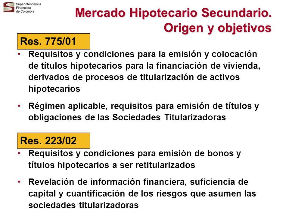 Mercado Hipotecario Secundario. Origen y objetivos