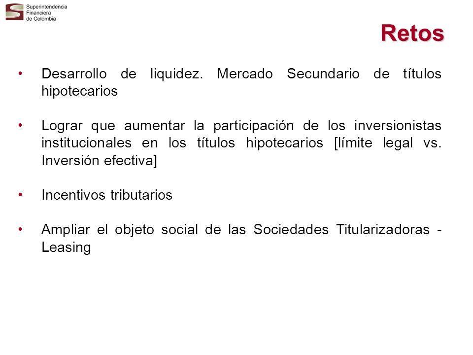 Retos Desarrollo de liquidez. Mercado Secundario de títulos hipotecarios.