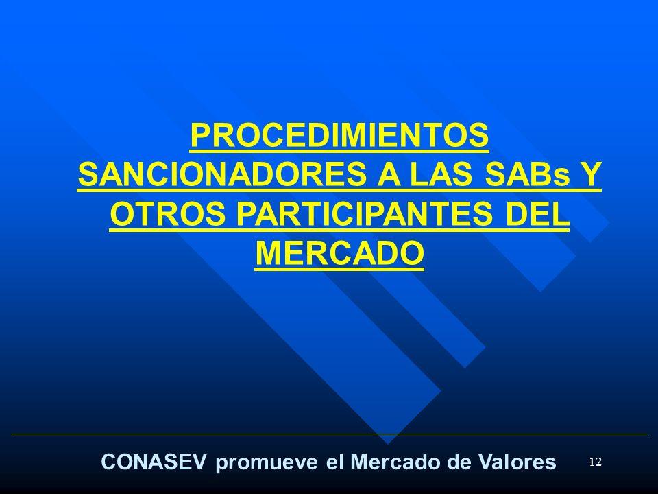 PROCEDIMIENTOS SANCIONADORES A LAS SABs Y OTROS PARTICIPANTES DEL MERCADO