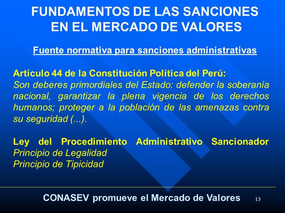 FUNDAMENTOS DE LAS SANCIONES EN EL MERCADO DE VALORES