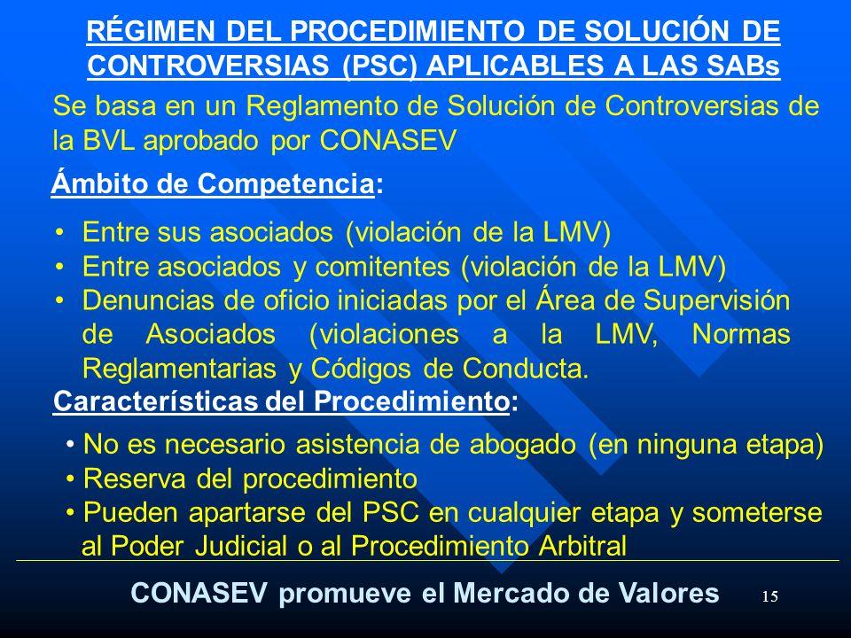 RÉGIMEN DEL PROCEDIMIENTO DE SOLUCIÓN DE CONTROVERSIAS (PSC) APLICABLES A LAS SABs
