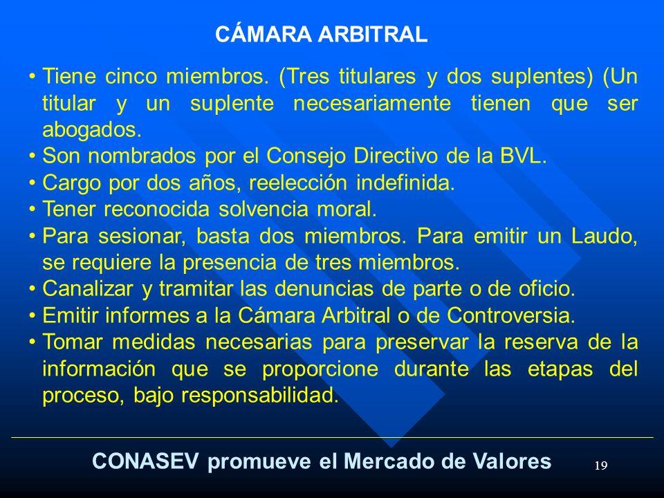 Son nombrados por el Consejo Directivo de la BVL.