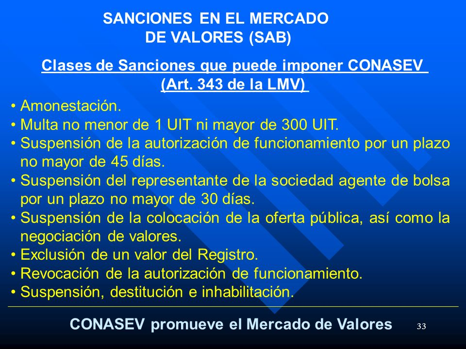 SANCIONES EN EL MERCADO Clases de Sanciones que puede imponer CONASEV