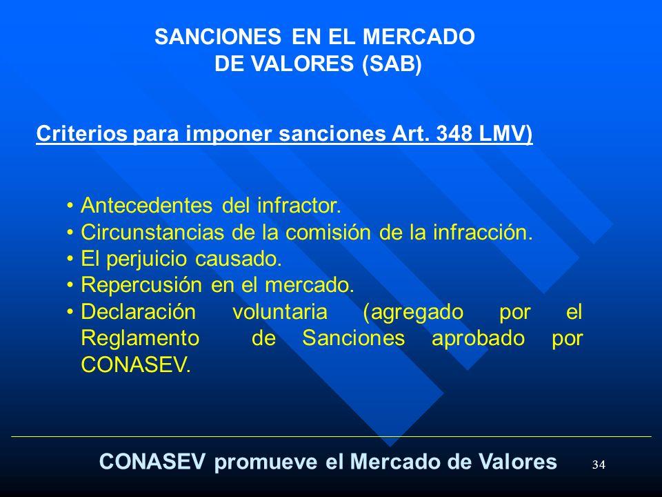 SANCIONES EN EL MERCADO