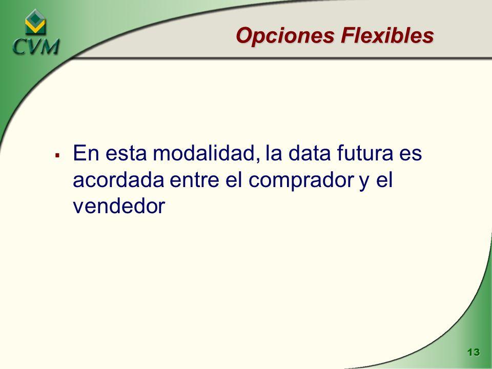 Opciones Flexibles En esta modalidad, la data futura es acordada entre el comprador y el vendedor