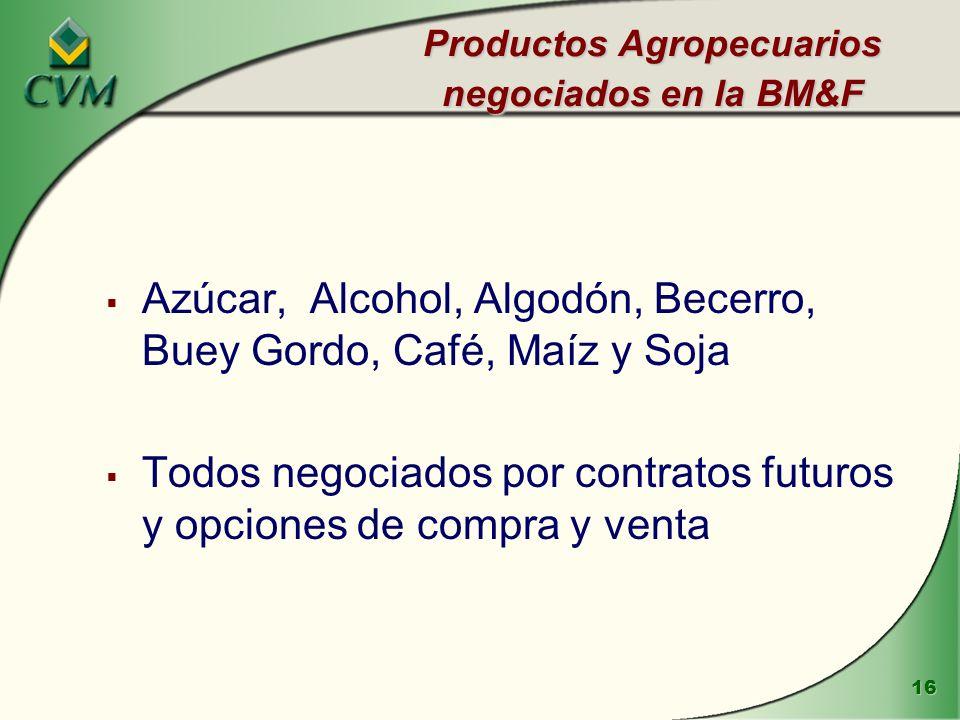 Productos Agropecuarios negociados en la BM&F