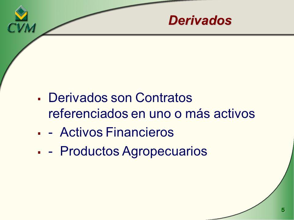 Derivados Derivados son Contratos referenciados en uno o más activos.