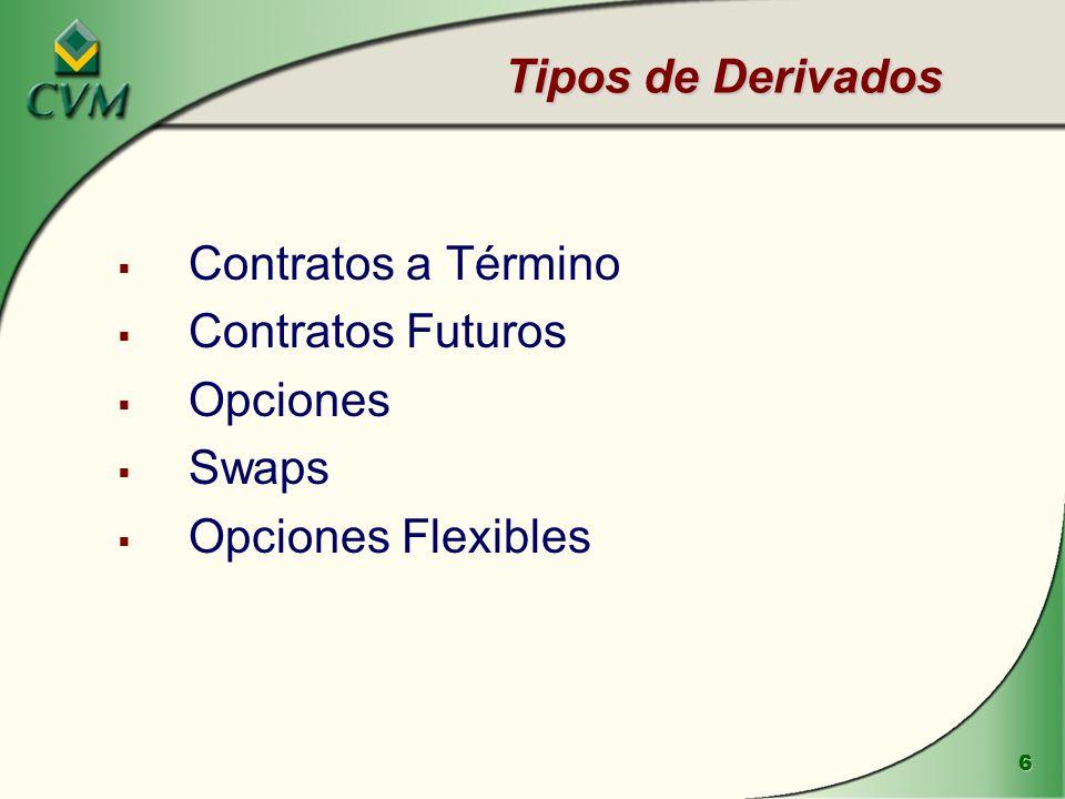 Tipos de Derivados Contratos a Término Contratos Futuros Opciones Swaps Opciones Flexibles