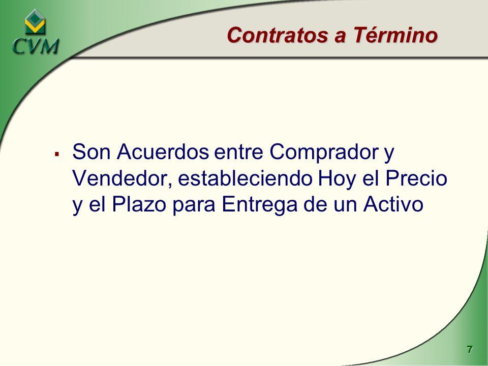 Contratos a Término Son Acuerdos entre Comprador y Vendedor, estableciendo Hoy el Precio y el Plazo para Entrega de un Activo.