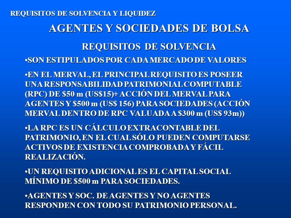 AGENTES Y SOCIEDADES DE BOLSA REQUISITOS DE SOLVENCIA