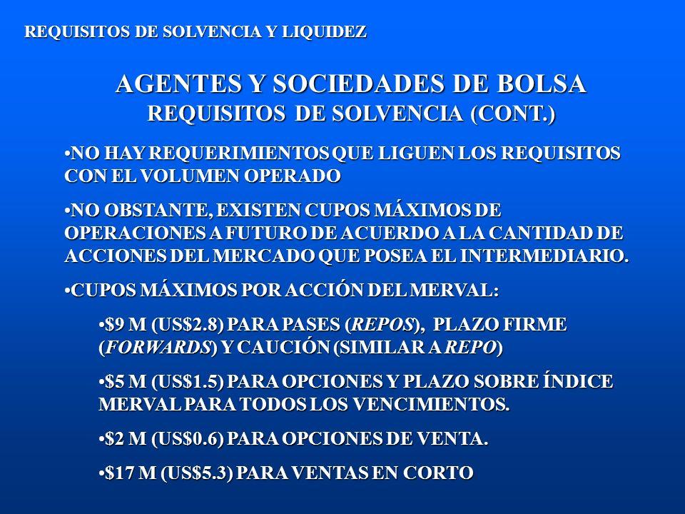 AGENTES Y SOCIEDADES DE BOLSA REQUISITOS DE SOLVENCIA (CONT.)