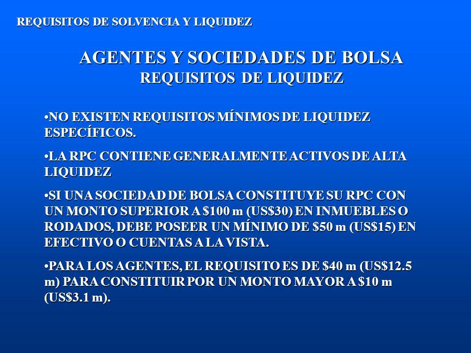 AGENTES Y SOCIEDADES DE BOLSA REQUISITOS DE LIQUIDEZ