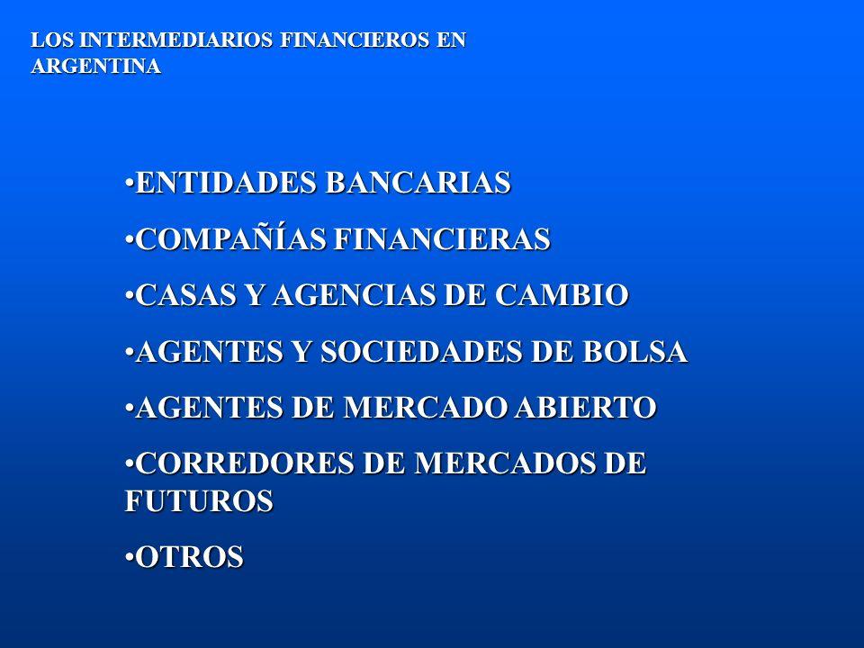 COMPAÑÍAS FINANCIERAS CASAS Y AGENCIAS DE CAMBIO