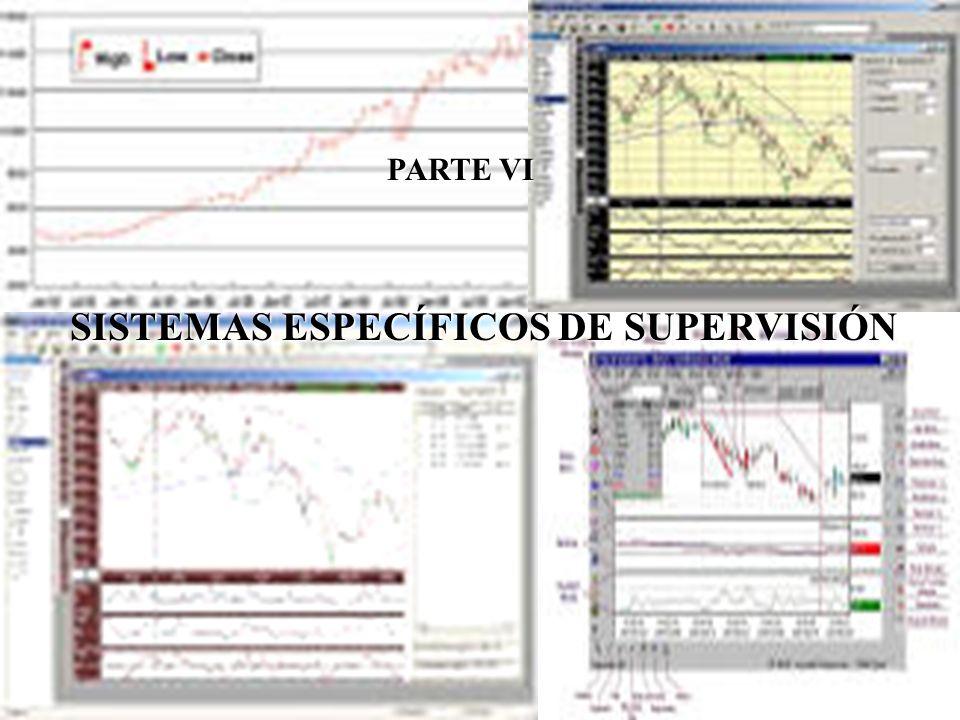 SISTEMAS ESPECÍFICOS DE SUPERVISIÓN
