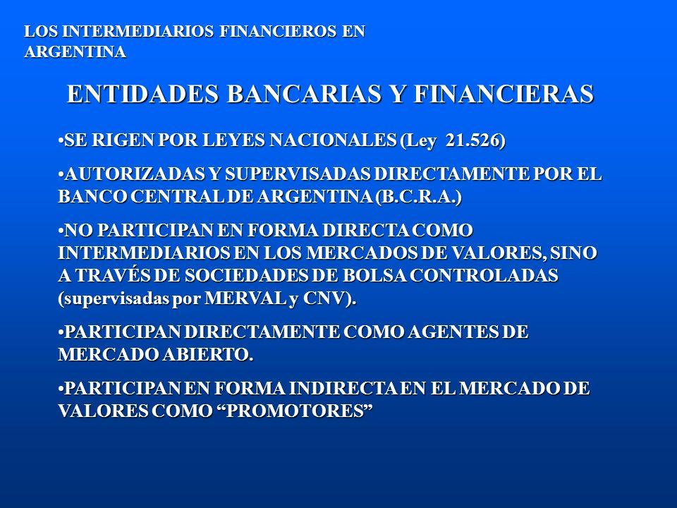 ENTIDADES BANCARIAS Y FINANCIERAS