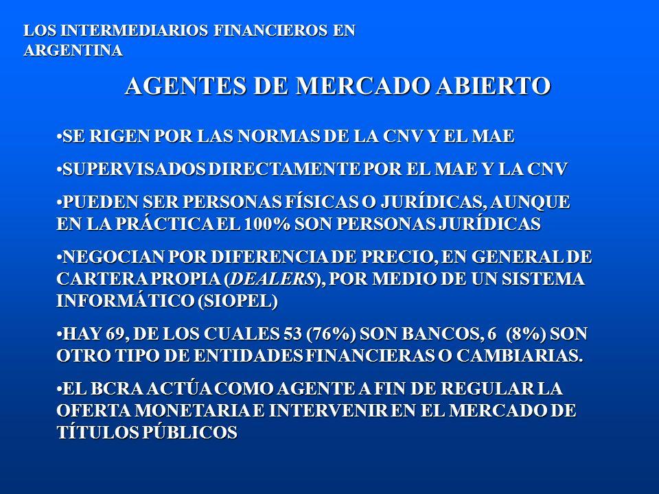 AGENTES DE MERCADO ABIERTO