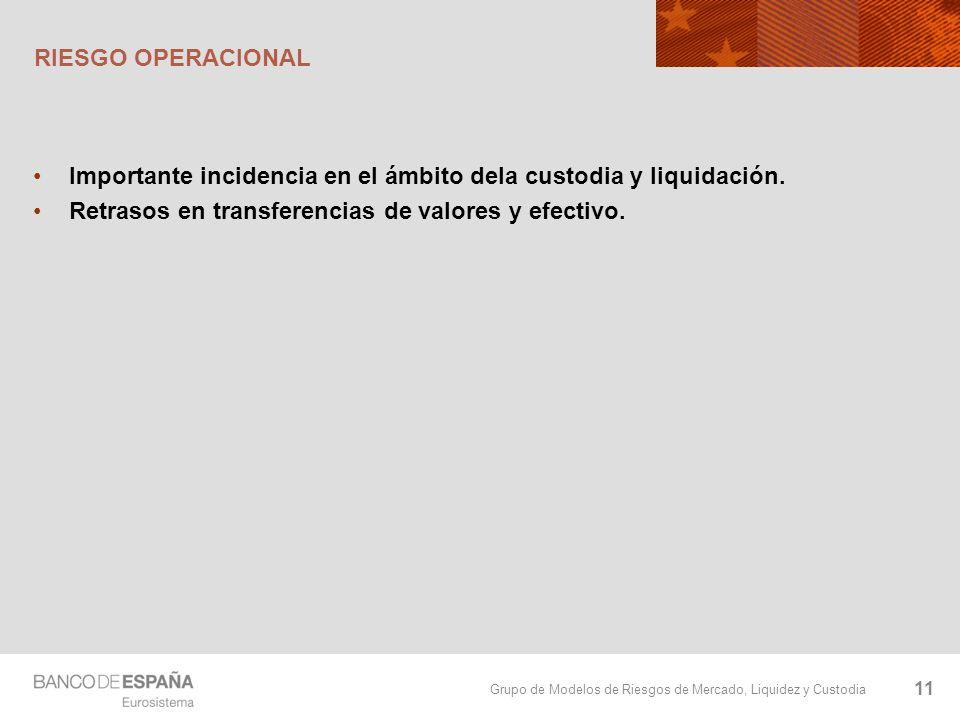 RIESGO OPERACIONAL Importante incidencia en el ámbito dela custodia y liquidación.