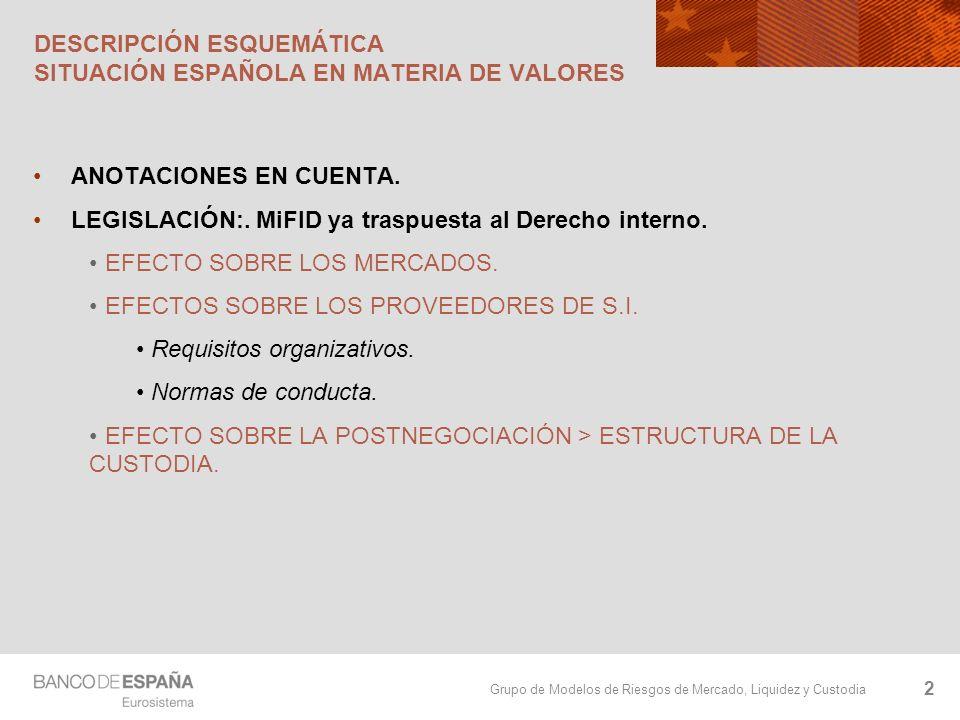 DESCRIPCIÓN ESQUEMÁTICA SITUACIÓN ESPAÑOLA EN MATERIA DE VALORES