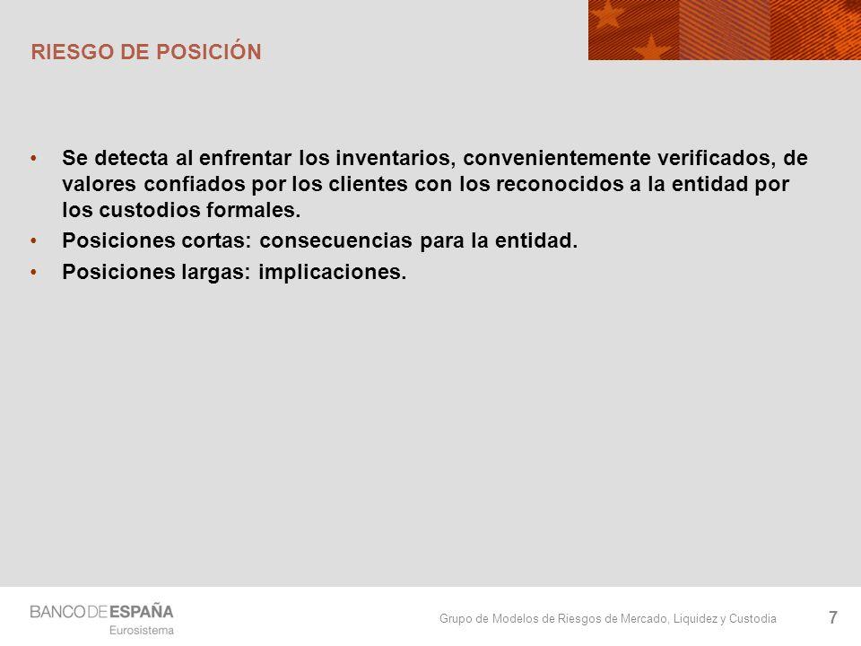 RIESGO DE POSICIÓN