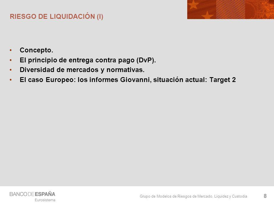 RIESGO DE LIQUIDACIÓN (I)