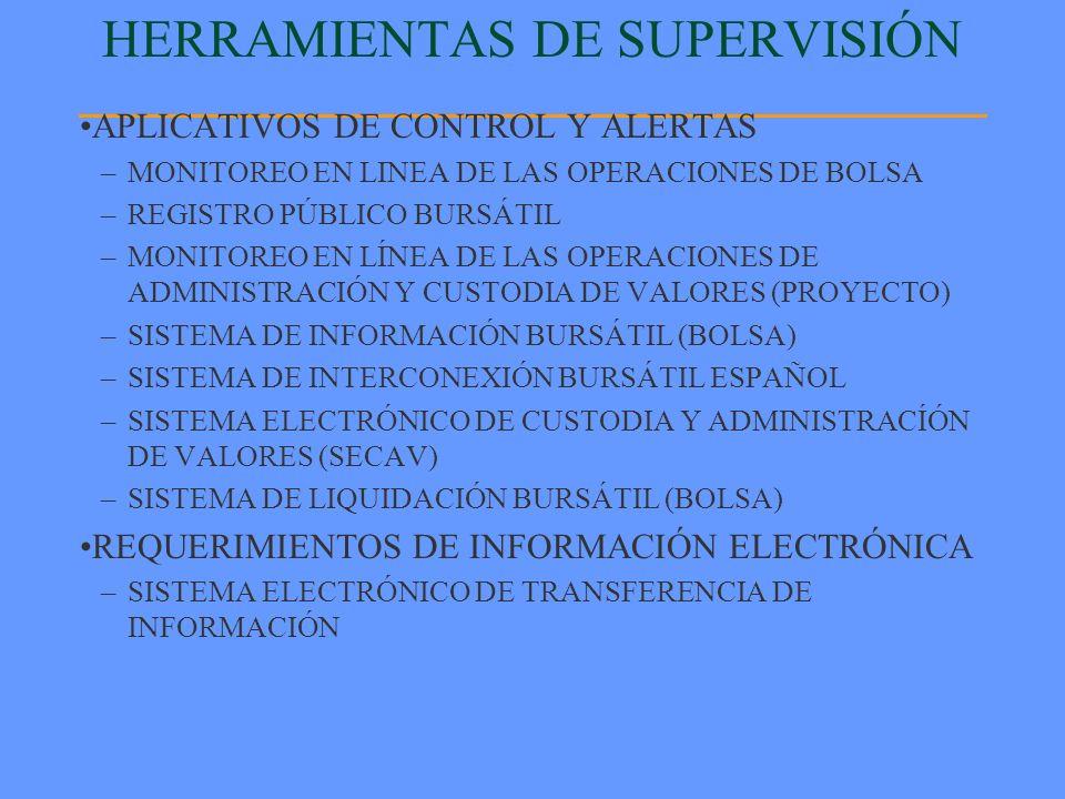 HERRAMIENTAS DE SUPERVISIÓN