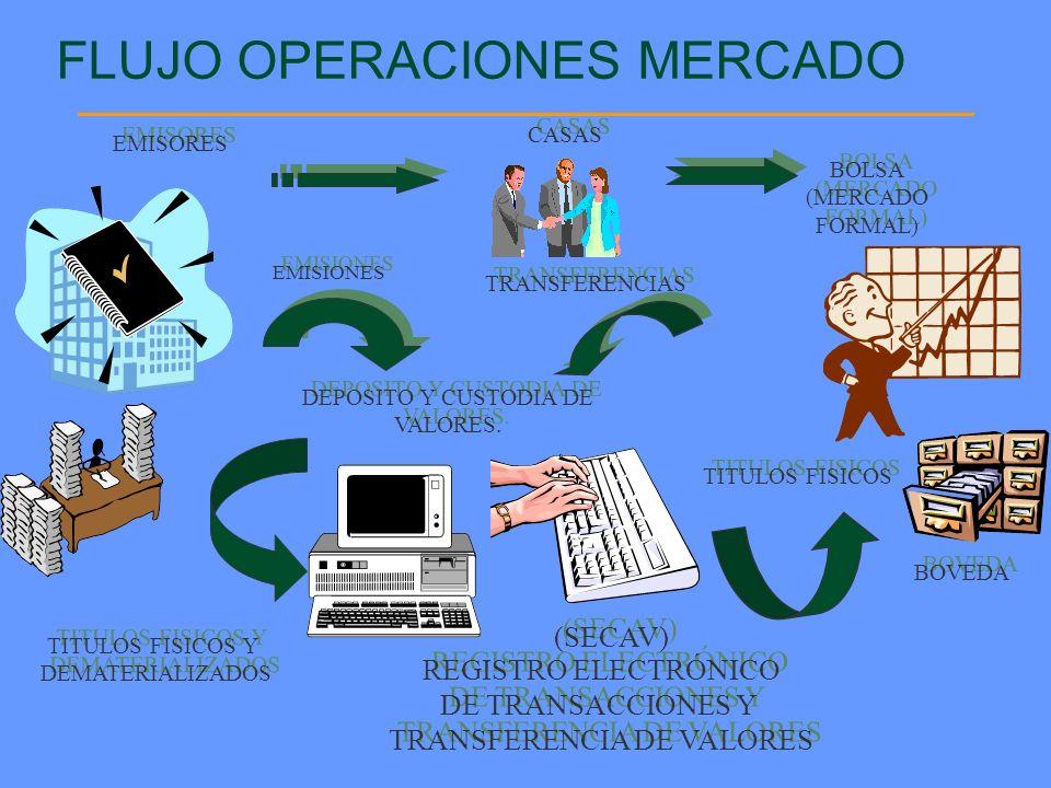 TRANSFERENCIA DE VALORES