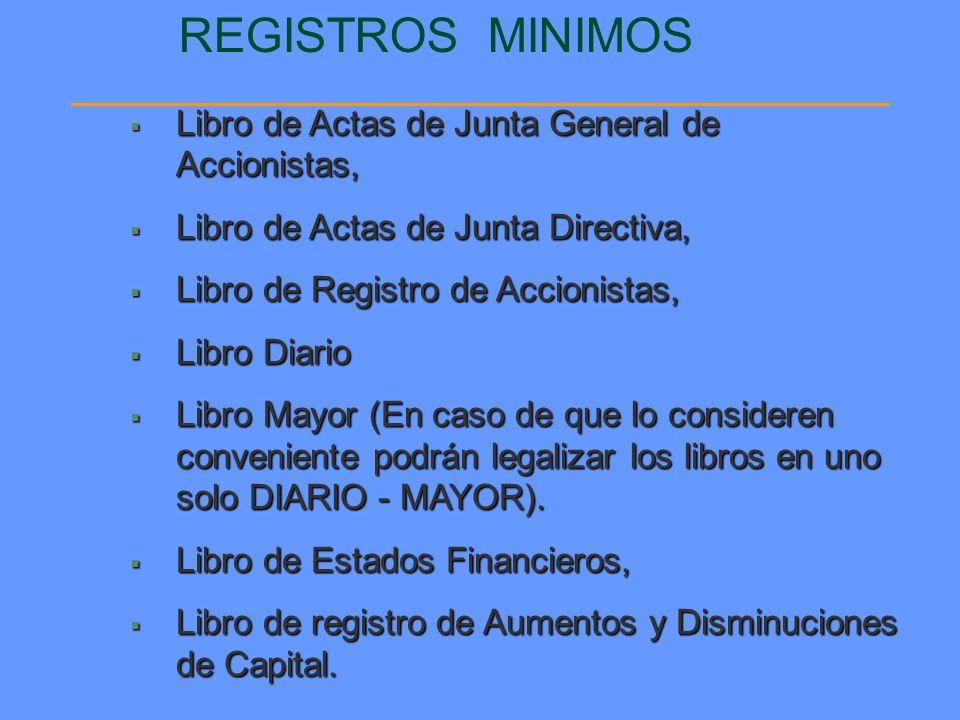 REGISTROS MINIMOS Libro de Actas de Junta General de Accionistas,