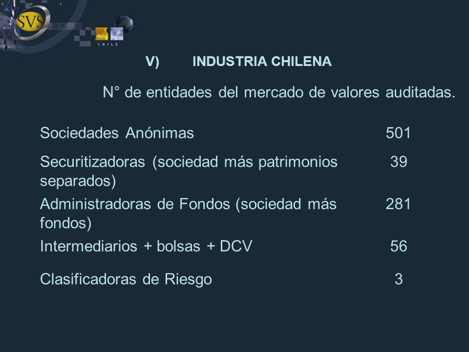 V) INDUSTRIA CHILENA N° de entidades del mercado de valores auditadas.