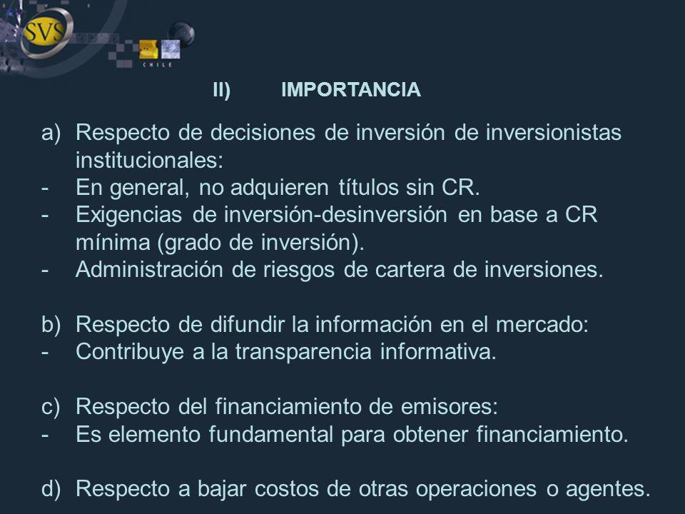 II) IMPORTANCIA Respecto de decisiones de inversión de inversionistas institucionales: En general, no adquieren títulos sin CR.