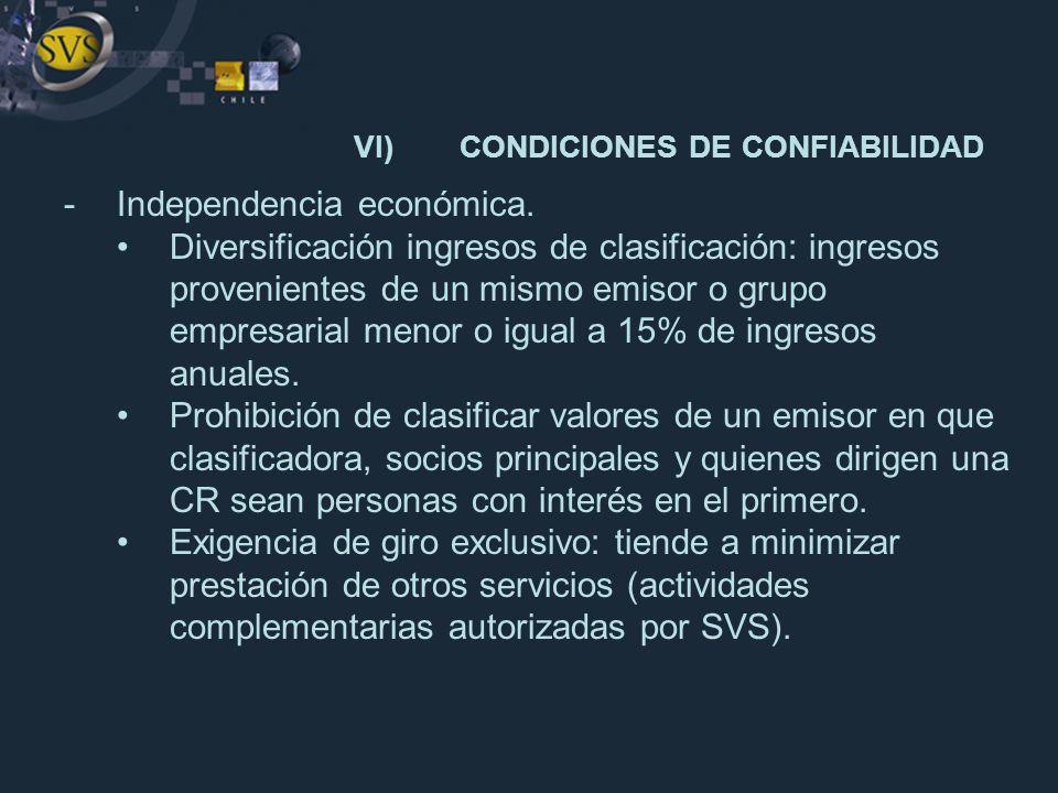 VI) CONDICIONES DE CONFIABILIDAD