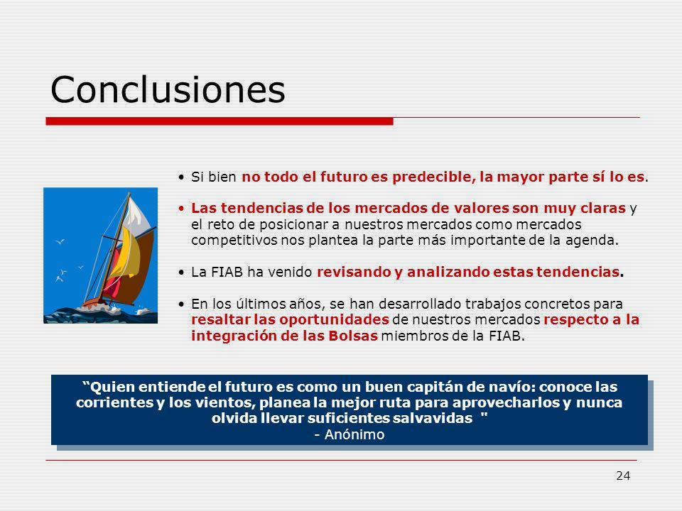 Conclusiones Si bien no todo el futuro es predecible, la mayor parte sí lo es.