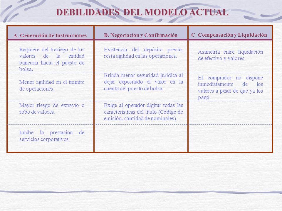 DEBILIDADES DEL MODELO ACTUAL
