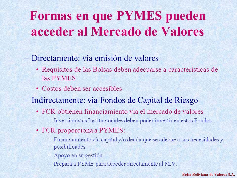 Formas en que PYMES pueden acceder al Mercado de Valores