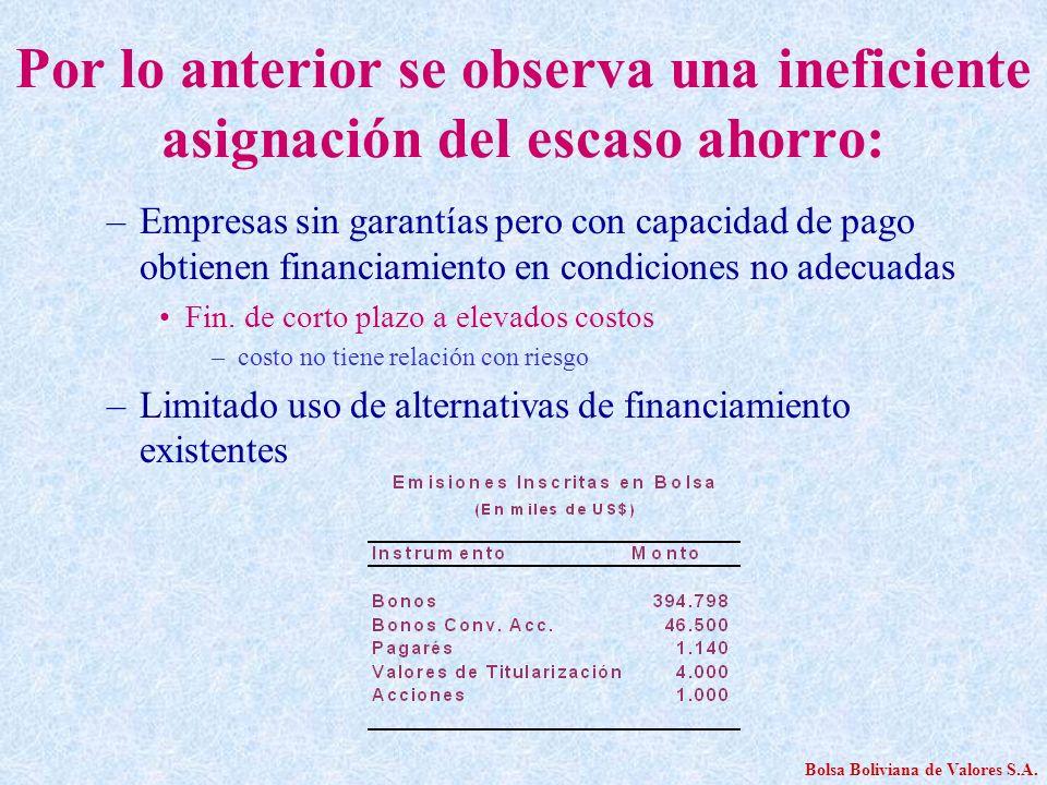 Por lo anterior se observa una ineficiente asignación del escaso ahorro: