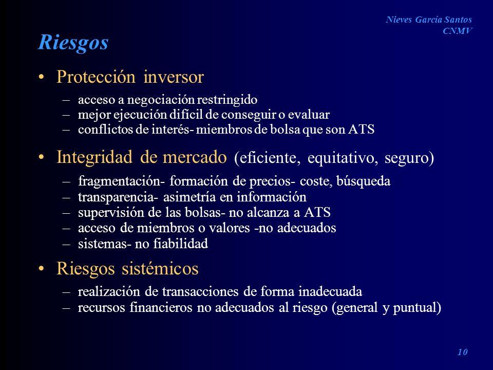 Riesgos Protección inversor