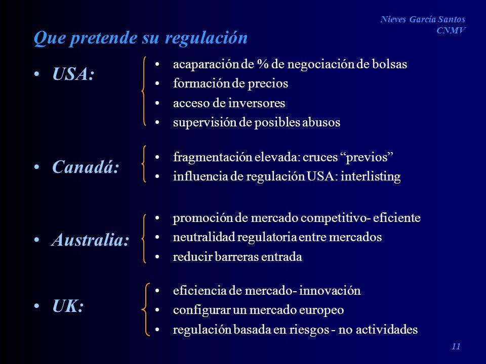Que pretende su regulación