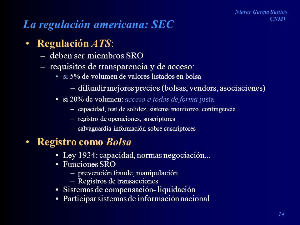La regulación americana: SEC