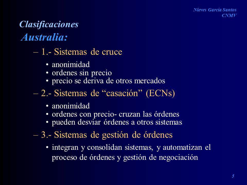 Australia: Clasificaciones 1.- Sistemas de cruce