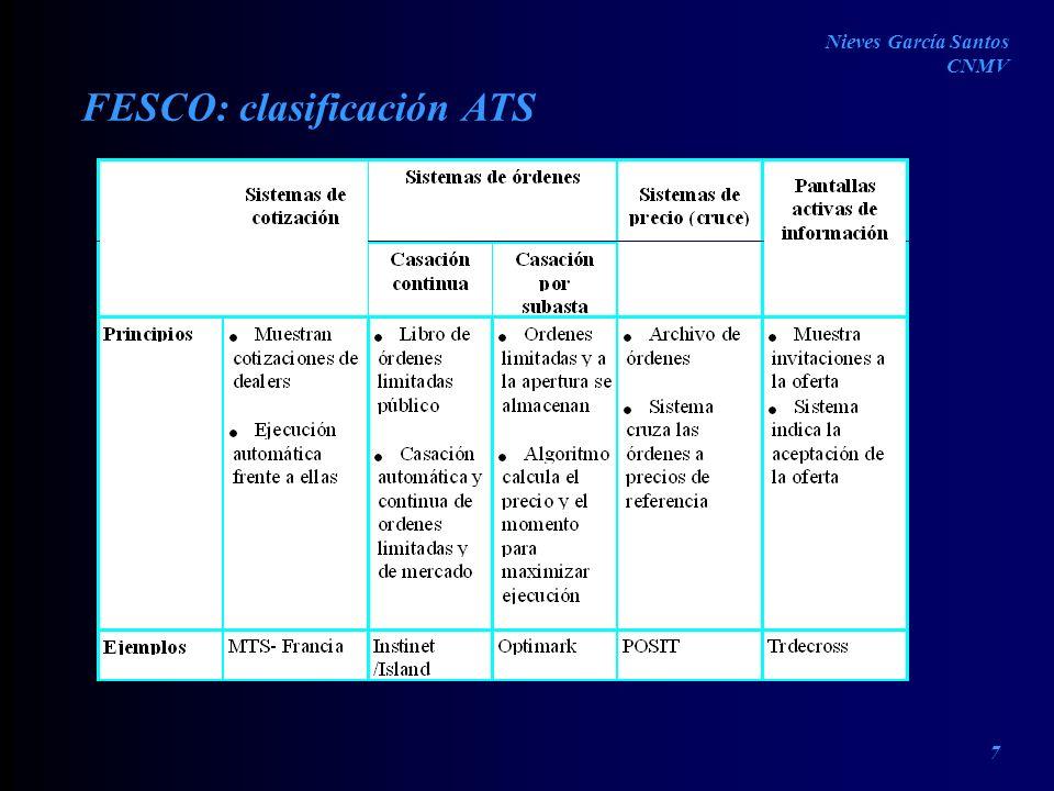 FESCO: clasificación ATS