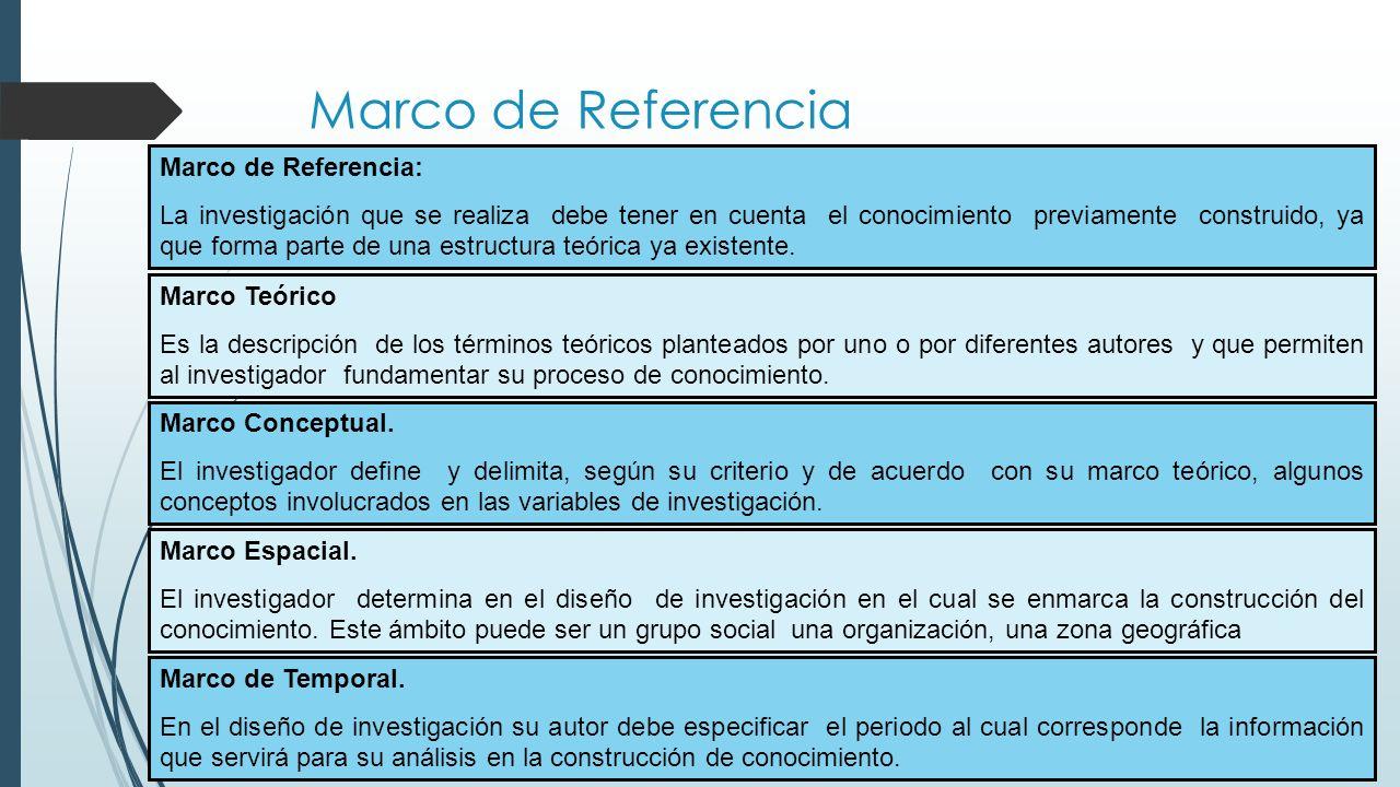 SEMINARIO DE INVESTIGACIÓN - ppt video online descargar