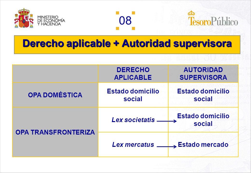 Derecho aplicable + Autoridad supervisora