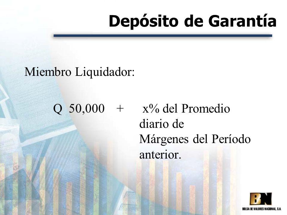 Depósito de Garantía Miembro Liquidador: